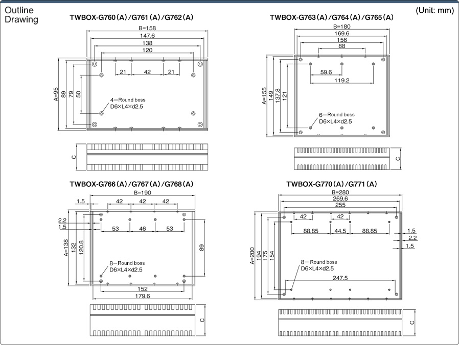 Plastic Control Box Front and Rear Panels Economy Type: Related Image