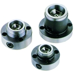 Flange Holder Clamp Set
