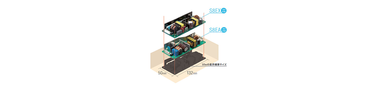 Switching-Mode Power Supply S8EX: related images