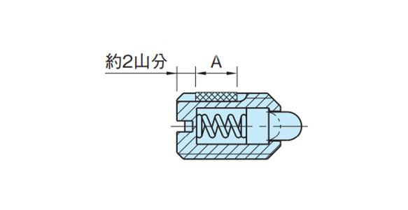 External dimensions of screw diameter M4 to M6