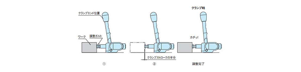 1. Place the adjusting bolt on the workpiece at the clamp end position. 2. Further push out the adjusting bolt toward the workpiece approximately half a clamp stroke, and then fasten it with the nut. This completes the adjustment.