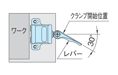 1. Set the lever to the clamp start position.