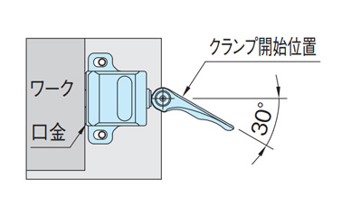 2. Apply the jaw to the workpiece.